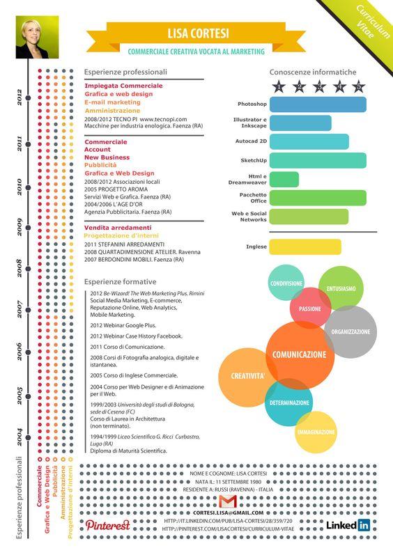 Lisa's infographic resume. Curriculum Vitae infografico ...