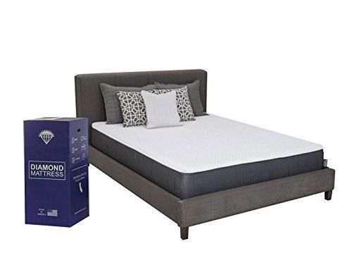 Highly Recommended Mattresses Affordable And Comfortable Mattress Mattress Springs Bed Frame And Headboard