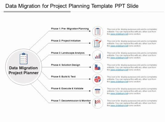 Migration Project Plan Template Fresh Data Migration For Project Planning T Simple Business Plan Template Business Plan Template Word Project Planning Template