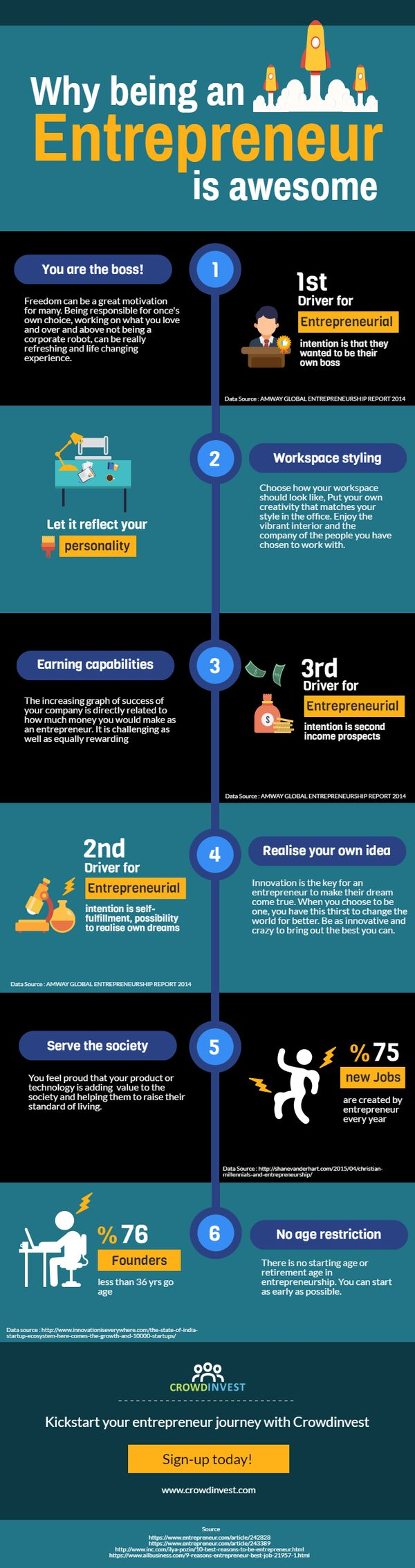 Why being an entrepr