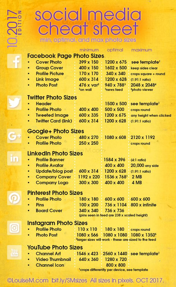 Updated! Social Media cheat sheet with image sizes…