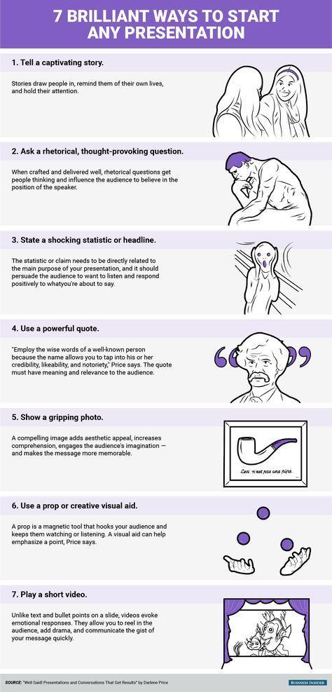 7 Brilliant Ways to Start Any Presentation