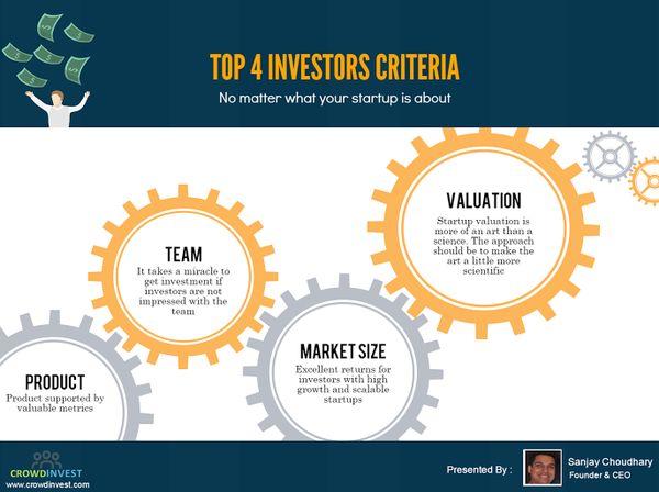What Investors Look