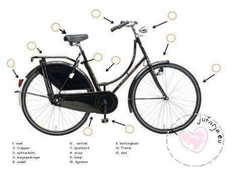 lesmaterialen, woordenschat, hoeken, leesactiviteiten, lestips, knutselen thema de fiets (fietstechniek) voor de groepen 1 t/m 3.