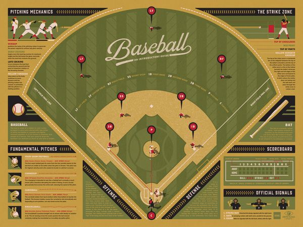 Info-Rama Baseball Infographic Poster — DKNG