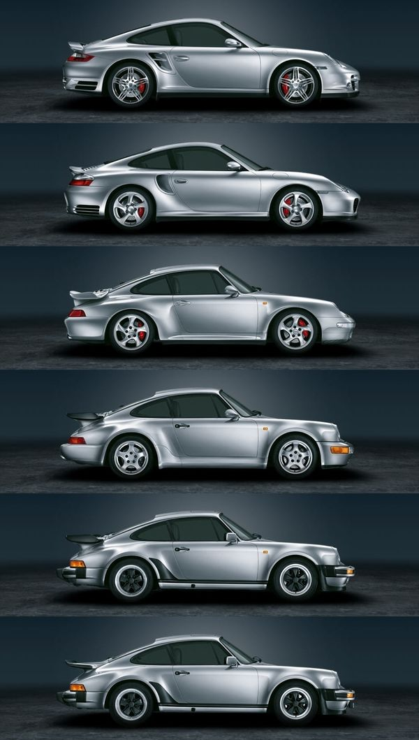 The EVOLUTION of the Porsche 911 turbo….
