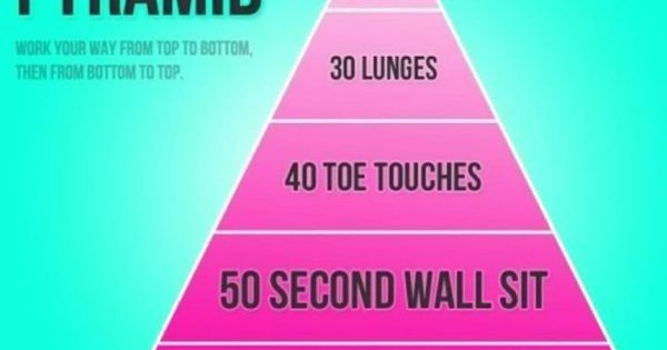 Basics of Losing Weight Everyone check this out I wanted to show