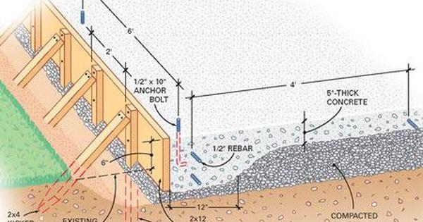 How To Form And Pour A Concrete Slab Building A Garage Concrete Diy Shed Plans