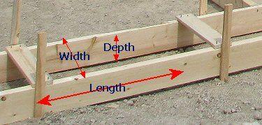 Footings Concrete Volume Calculator Concrete Footings Concrete Diy Construction Diy
