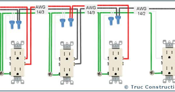 deux circuits de 120 volts 15 amp res sur des prises de courant fil neutre partag. Black Bedroom Furniture Sets. Home Design Ideas