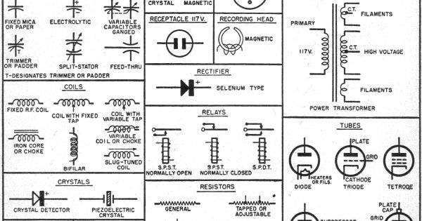 schematic symbols chart wiring diargram schematic symbols from april 1955 popular electronics. Black Bedroom Furniture Sets. Home Design Ideas