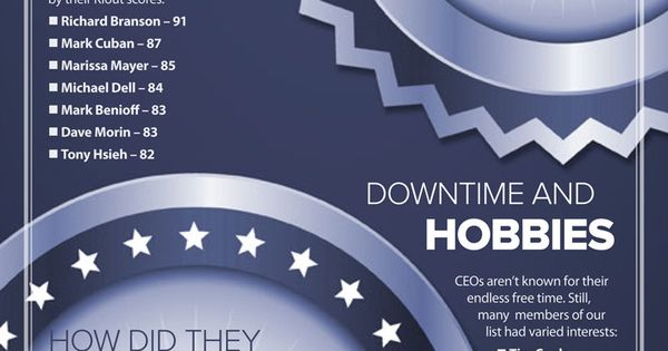 What Makes A Great CEO? #infographic