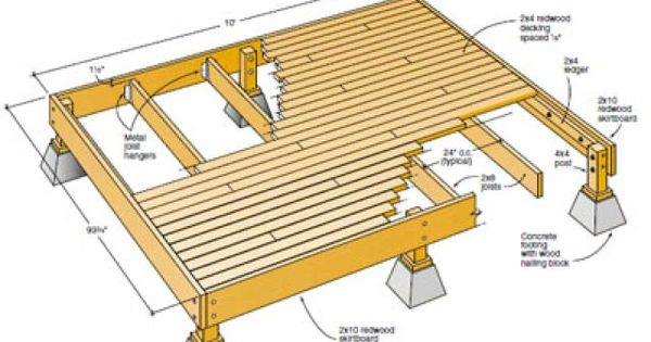 Build your dream deck with one of these 7 free plans for Redwood deck plans