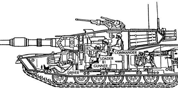 m1 abrams main battle tank cross sections pinterest m1 abrams battle tank and military