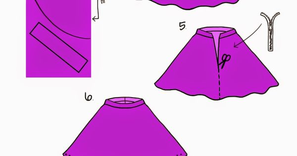How to make a circle skirt. It's not food but thought you