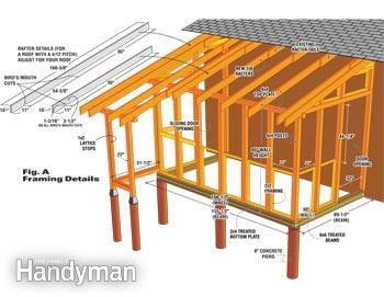 How To Build A Garden Shed Addition Garden Shed Diy Building A Shed Garden Shed
