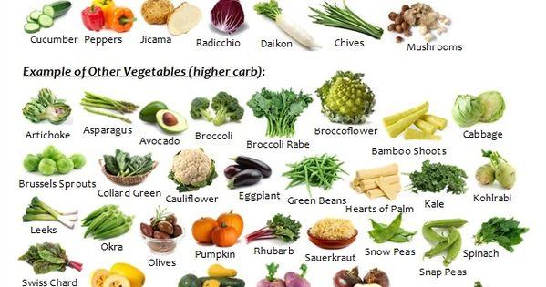 atkins diet phase 4 food list pdf