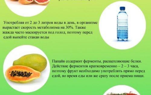 ОтветыMailRu: от каких продуктов можно похудеть?