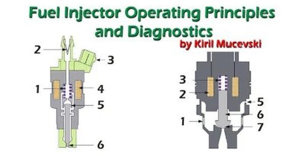 Fuel Injector Operating Principles And Diagnostics Kiril Mucevski Linkedin Electronic Control Unit Automotive Repair Truck Repair