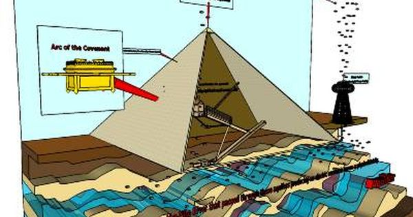 theories regarding how the pyramids at giza were constructed essay Theories regarding how the pyramids at giza were constructed essay home theories regarding how the pyramids at giza were constructed essay.