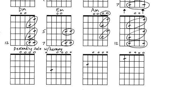 guitar open c tuning