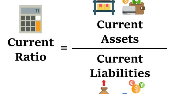 current ratio formula meaning example interpretation how to do yoga financial suspense account in balance sheet