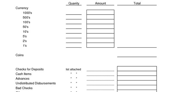 daily cash sheet template cash count sheet audit working papers breakfast pinterest. Black Bedroom Furniture Sets. Home Design Ideas