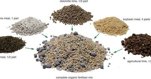 A Better Garden Fertilizer Organic Gardening Organic Gardening Soil Organic Gardening Tips Organic Fertilizer
