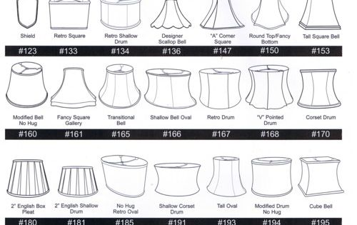 Lampshade Shapes lampshade shapes - home design