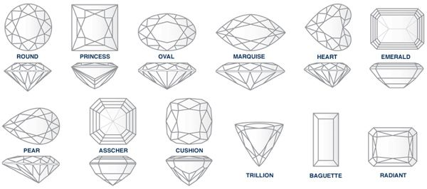 this diagram shows faceting patterns or cut  one diamond shape can come in multiple cut patterns