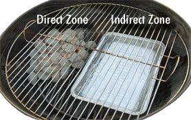 Amazingribs Com Barbecue Ribs Ribs On Grill Bbq Ribs