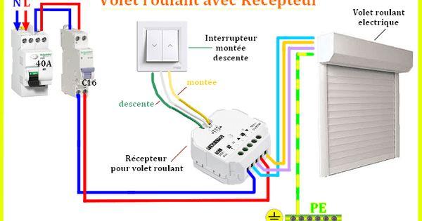 Branchement Volet Roulant Avec Telecommande Cablage Electrique Maison Electricite Schema Schema De Cablage Electrique