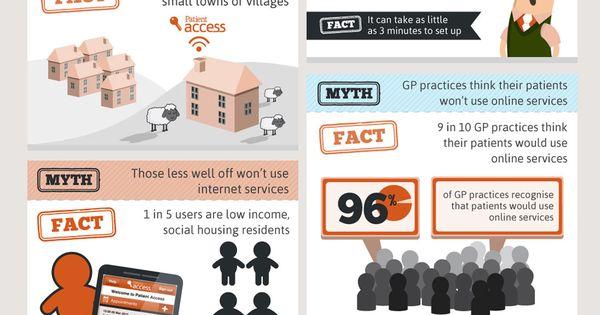 Http Www Patient Co Uk Health Media Infographics Myth Vs Reality