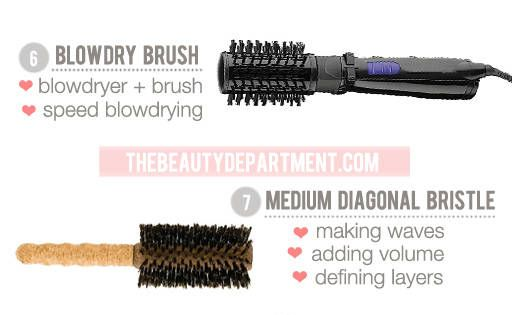 The Ultimate HairBrush Guide! Trying to figure out which hairbrush does what? Here's the new cheat sheet!