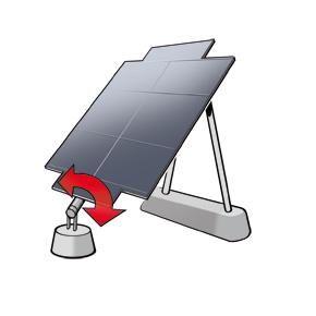 Polar Type Single Axis Tracker Solar Tracking Com Solar Tracker Solar Solar Technology