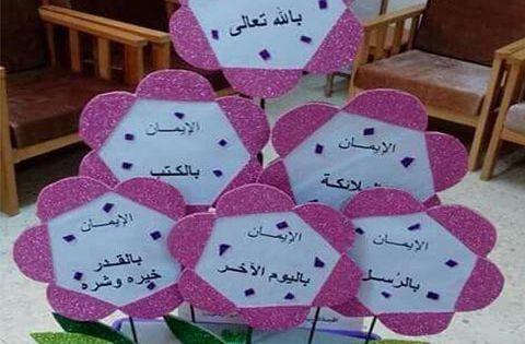 أعمال يدوية لمادة التربية الإسلامية وسائل تعليمية مبتكرة بالعربي نتعلم Apprendre L Arabe Bricolage Maternelle Conseils Pour Etudier