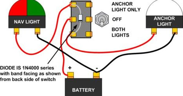 Pin By Andrew Kennedy On Trailer Wiring Diagram Boat Wiring Boat Navigation Lights Jon Boat