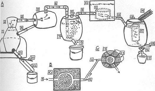 Diagram Of Setting Up A Moonshine Still