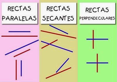 Pues De Imágenes Sigue La Cosa Hoy Os Dejo Una Serie De Imágenes Relacionadas Con El área De Matemát Cartel De Matemáticas Matematicas Secundaria Matematicas