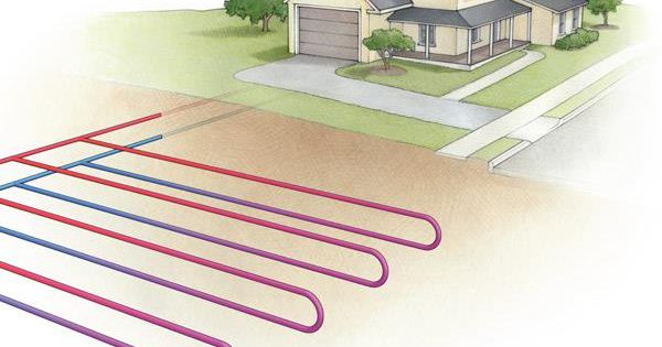 We list the pros and cons of geothermal heating systems for Pex pros and cons