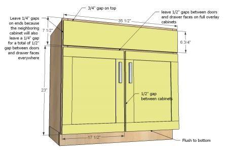 Kitchen Cabinet Sink Base 36 Full Overlay Face Frame ...