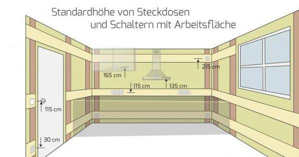 Die Hohe Von Steckdosen Und Schaltern Bei Der Elektroinstallation Elektroinstallation Elektroinstallation Haus Und Steckdosen