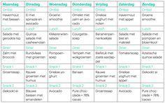 gezond weekmenu afvallen