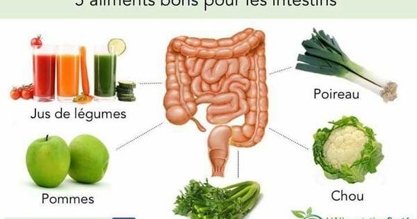 5 aliments bons pour les intestins poireau chou c leri pomme jus de l gumes. Black Bedroom Furniture Sets. Home Design Ideas