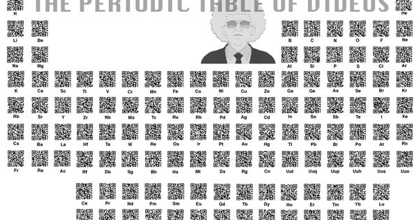 Qr codes, Periodic table and Education on Pinterest