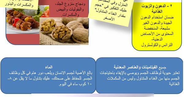الغذاء الصحي المتوازن Healthy Balanced Diet My First Infographics In Arabic Healthy Balanced Diet Healthy Balance Balanced Diet