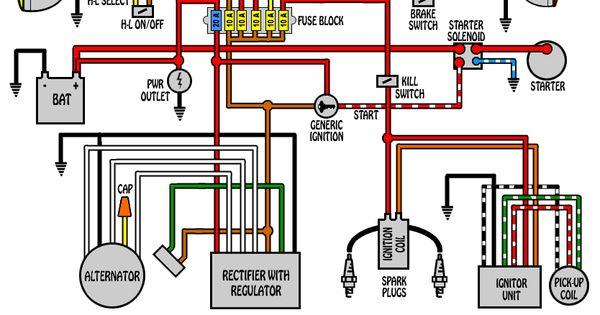 flht wiring diagram 198 f fuse box diagram tag dryer door wiring tag