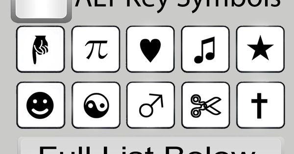 Learn to type symbols on keyboard