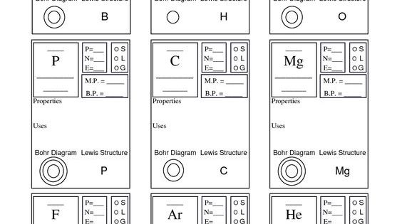 Periodic Table Basics Worksheet Answer Key | Quimica ...