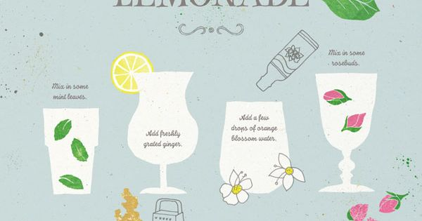8 ways to pimp your lemonade Print by LeensPrint on Etsy